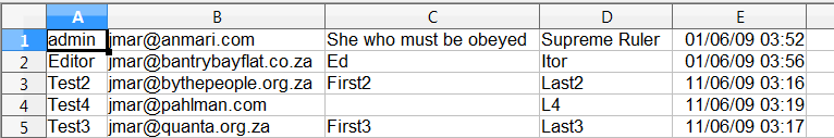 Imported CSV with no worries into Open Office Spreadsheet