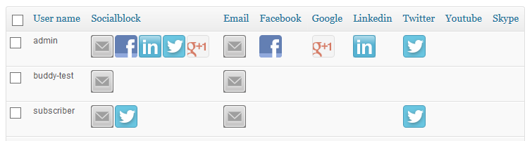 Example list with two social media profile options